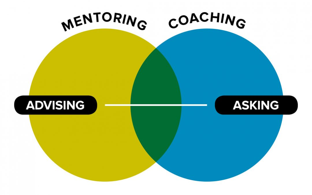 Think you are coaching? Think again!