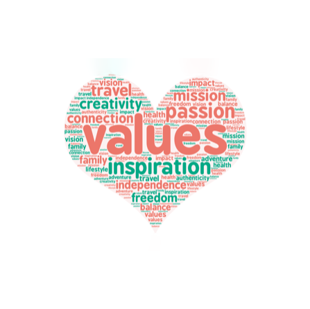 Do you know your values?